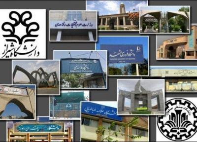 برگزاری نشست رؤسای دانشگاه ها در دانشگاه علم وصنعت