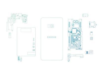 گوشی بلاک چین HTC در تاریخ 30 مهر رسما معرفی می گردد