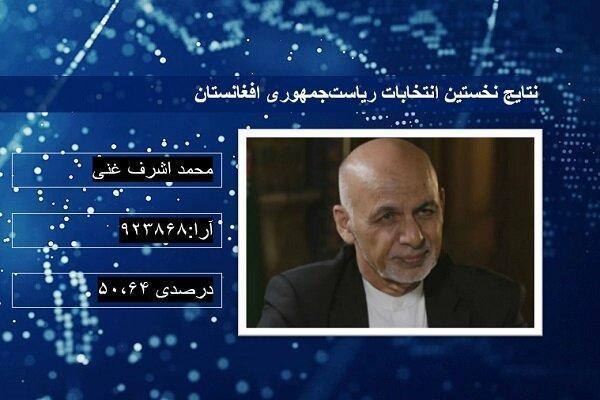 واکاوی نتایج انتخابات افغانستان؛ چالشها و سناریوهای آینده