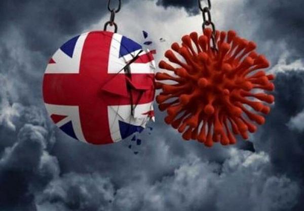 علائم ویروس کرونای انگلیسی چیست؟ خبرنگاران